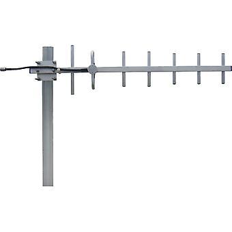 806-960 MHz 10dBi Enclosed Yagi Antenna