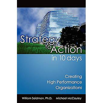 Strategy to Action in 10 Days - Creating High Performance Organization