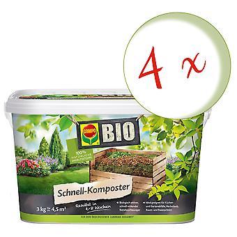 Sparset: 4 x COMPO BIO Quick Composter, 3 kg