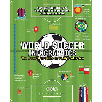 World Soccer Infographics  The Beautiful Game in Vital Statistics by Opta