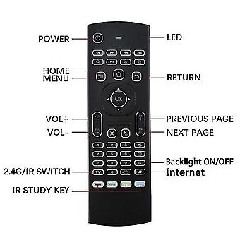 Audio converters mx3 air mouse smart voice remote control ir learning 2.4G rf wireless mini keyboard backlit for