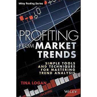 Profitterer på markedstrender - Enkle verktøy og teknikker for Masteri