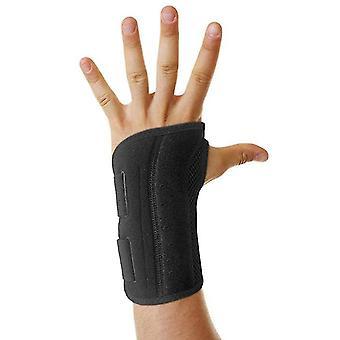 רצועת שורש כף היד של התעלה הקרפלית לגברים ונשים (יד ימין)
