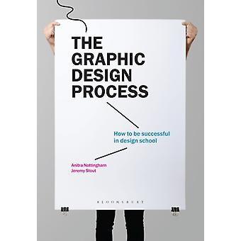 Graphic Design Process by Anitra Nottingham