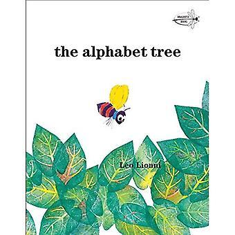 Arborescence de l'alphabet (livres de libellule)