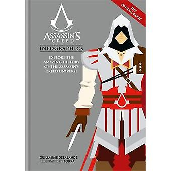 Assassin's Creed Infographics - Explore the Amazing History of the Ass