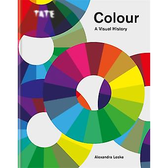 Tate Colour A Visual History by Alexandra Loske