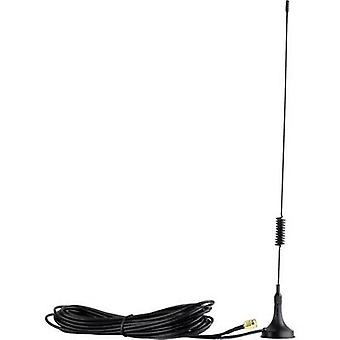 H-Tronic HT250A Antenna Frequency 868 MHz