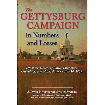 The Gettysburg Campaign in Numbers and Losses