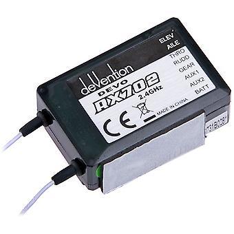 ディーヴォ 2.4 Ghz 7CH 受信機、RX702