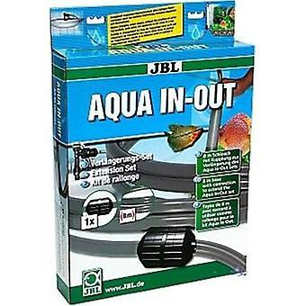 JBL AQUA IN-OUT JBL (kala, huolto, aukkojen & puhdistus laitteet)