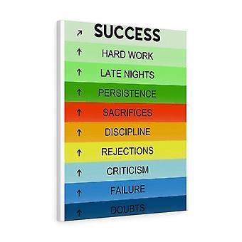 Menestyksen painopiste