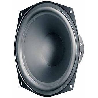 Visaton WS 20 E 8 inch 20.32 cm Speaker chassis 80 W 4 Ω