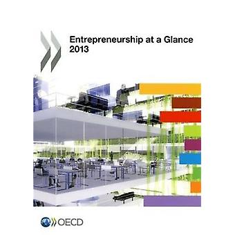 Entrepreneurship at a glance 2013 ([3rd ed.]) by Organisation for Eco