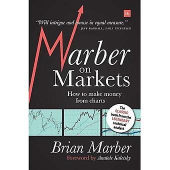 Marber op markten: How to make money uit grafieken