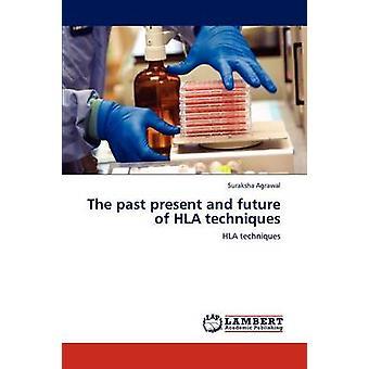 Het verleden heden en de toekomst van HLA-technieken door Suraksha Agrawal