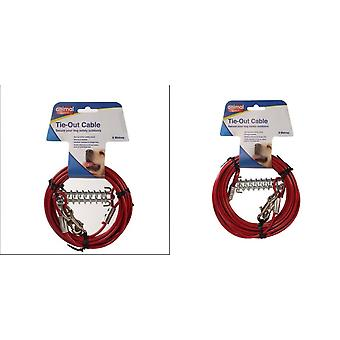 Animal Instincts Tie Out Cable With Spring For Dogs