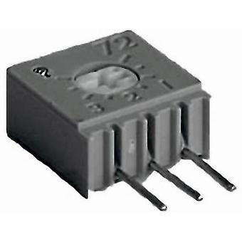 2094612810 cermet trimmer ingesloten lineaire 0,5 W 250 kΩ 244 ° 1 PC (s)