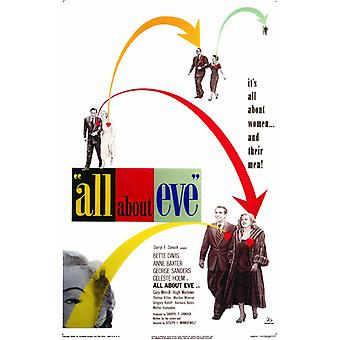 All About Eve Movie Poster (11 x 17)
