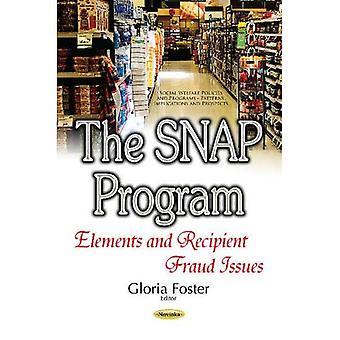 SNAP Program: Elementer & modtager bedrageri spørgsmål