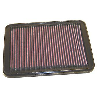 K&N 33-2147 High Performance Replacement Air Filter