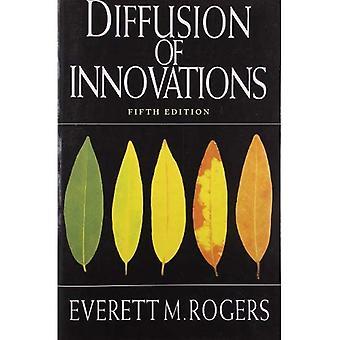 Av innovationer diffusion