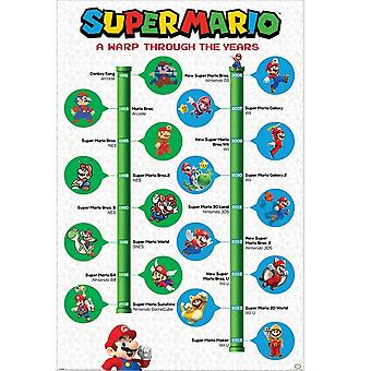 Super Mario, Maxi poster-Warp door de jaren heen