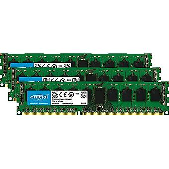 Crucial 24GB DDR3 memory 1600 MHz Data Integrity Check