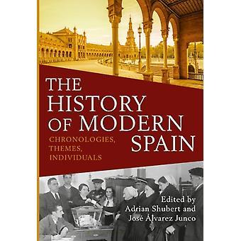Moderna Spaniens historia