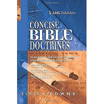 Konsis Bibelen doktriner