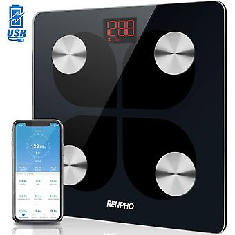 RENPHO USB Rechargeable Bluetooth Body Fat Scales, High Precision Digital Bathroom Weight Scales