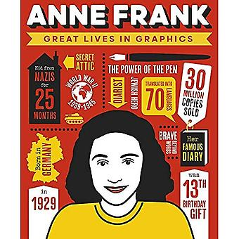 Great Lives in Graphics: Anne Frank (Great Lives in� Graphics)