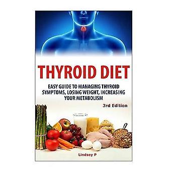 Thyroid Diet - Easy Guide to Managing Thyroid Symptoms - Losing Weight