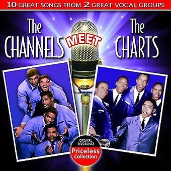 Channels & the Charts - Channels Meet the Charts [CD] USA import