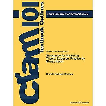 Cram101 Oppikirja-arvostelujen markkinointiopas