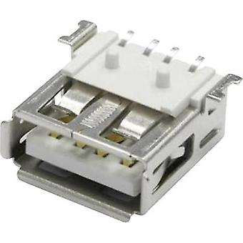 Mounted socket USB-A SMD 90 G Socket, horizontal mount UBU2AWS 1 Port econ connect Content: 1 pc(s)