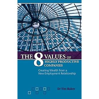 The 8 Values of Highly Productive Companies - Creating Wealth from a N