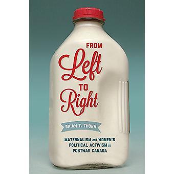 Van links naar rechts - Maternalism en vrouwen politiek activisme in Pos