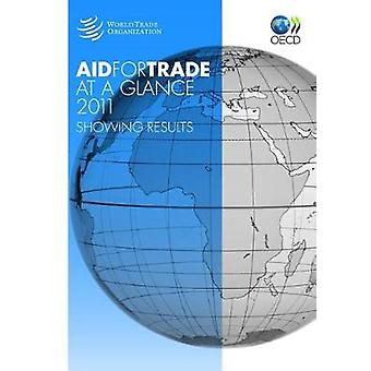 Aid for Trade at a Glance - Showing Results - 2011 by World Trade Organ