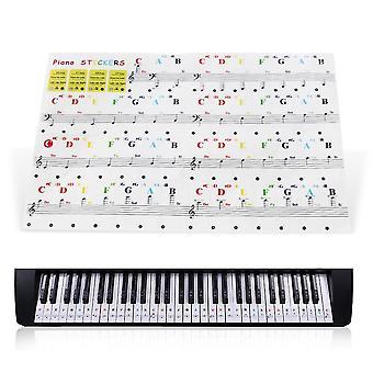 钢琴停滞笔记贴纸为白钥匙音乐剧