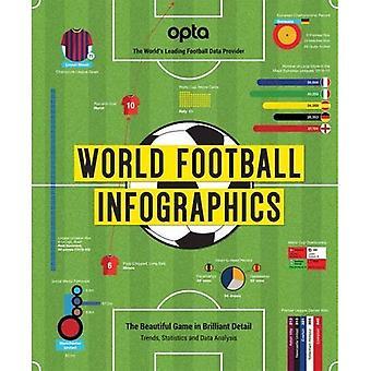 OPTA Welt Fußball Infografiken