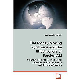 MoneyMoving syndrom og effektivitet af Monkam & Nara Franoise