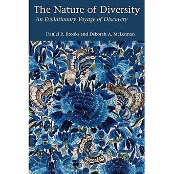 Die Natur der Vielfalt: eine evolutionäre Entdeckungsreise