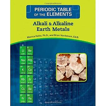 Alkali & Alkaline Earth Metals