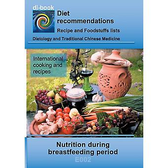 Nutrition During Breastfeeding Period by Miligui
