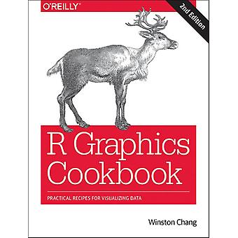 R Graphics Cookbook 2e by Winston Chang
