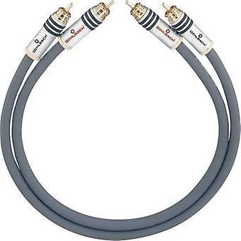 Cable RCA Audio/phono [2x RCA plug (phono) - 2x RCA plug (phono)] 2,50 m Conectores chapados en oro de antracita Oehlbach NF 14 MASTER