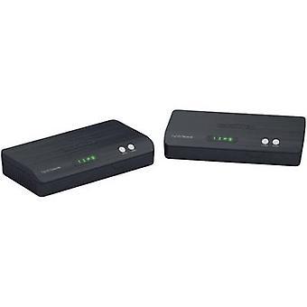 Marmitek HDTV Anywhere Wireless HDMI (set)