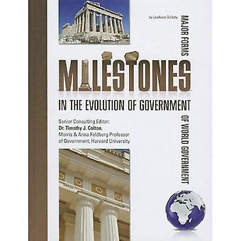 Pietre miliari nell'evoluzione del governo