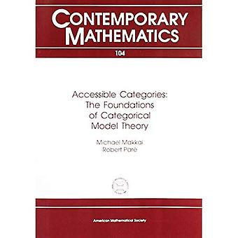 Accessible Categories: The Foundations of Categorical Model Theory (Contemporary Mathematics)